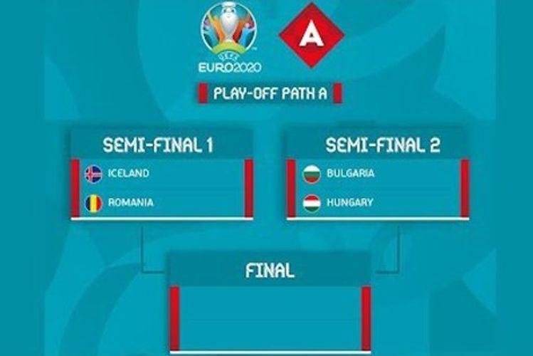 УЕФА назвал время проведения игр плей-офф Евро-2020