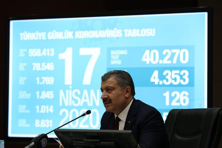 Turkey may see coronavirus peak next week, Health Minister Koca
