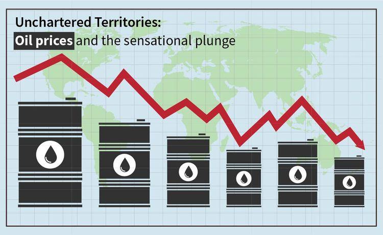 WTI price up more than 20%, trading at $16.6 per barrel