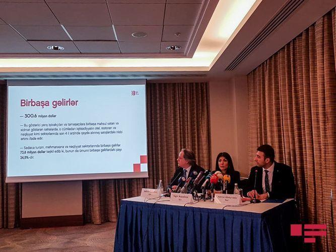 Глава отдела Baku City Circuit: 81% билетов на Гран-при Азербайджана купили иностранцы