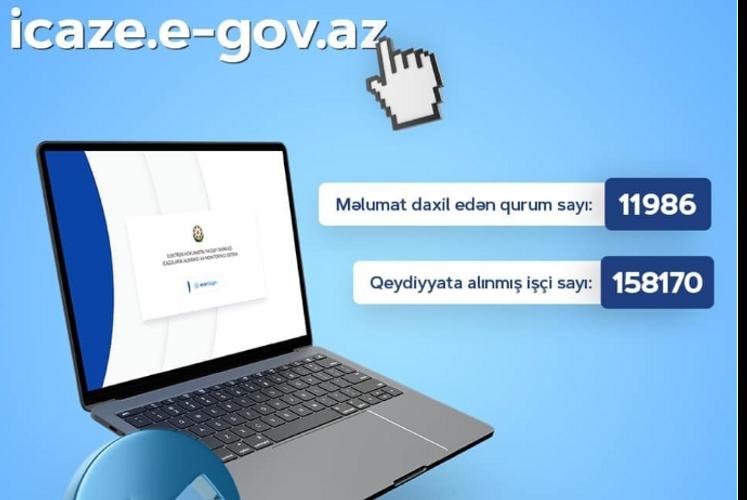 Сегодня на портале icaze.e-gov.az аннулировано много разрешений - <span class=