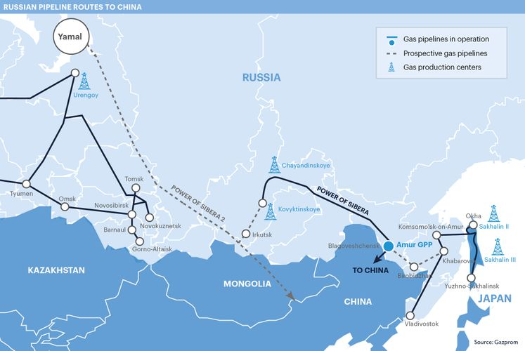 Gazprom: Gas supply to Power of Siberia pipeline on track