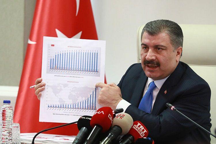 Türkiyədə koronavirusdan daha 48 nəfər ölüb