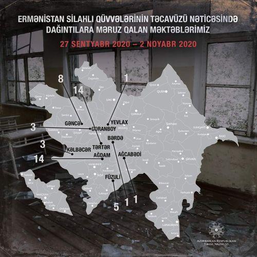 В результате армянской агрессии нанесен серьезный ущерб 50 школам, учебные здания пришли в непригодное состояние
