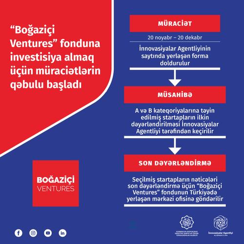 """""""Boğaziçi Ventures"""" fondu Azərbaycanda startapların maliyyələşdirilməsinə başlayır"""