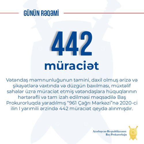 Bu ilin ilk yarısında Baş Prokurorluğa vətəndaşlardan 442 müraciət daxil olub