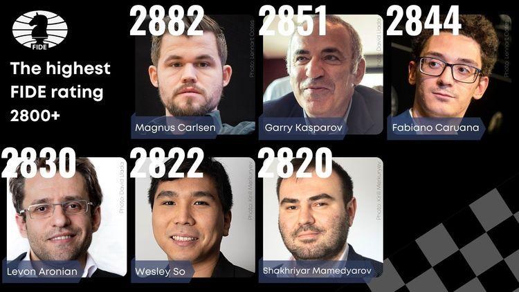 Шахрияр Мамедъяров вошел в Топ-13 шахматистов мира