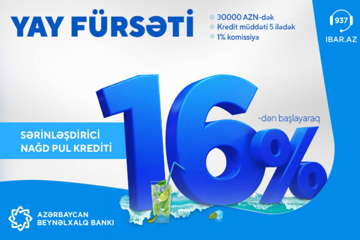 Azərbaycan Beynəlxalq Bankı kredit faizini endirib