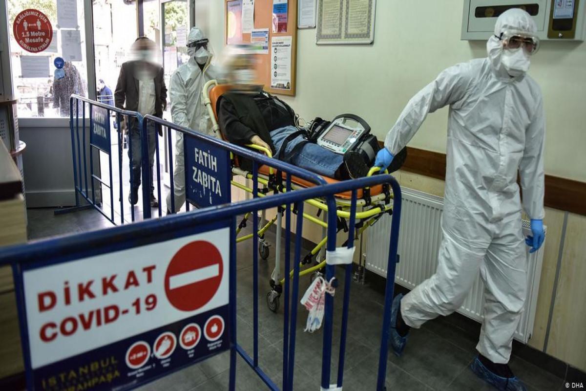 В Турции прирост случаев коронавируса достиг максимума за два месяца