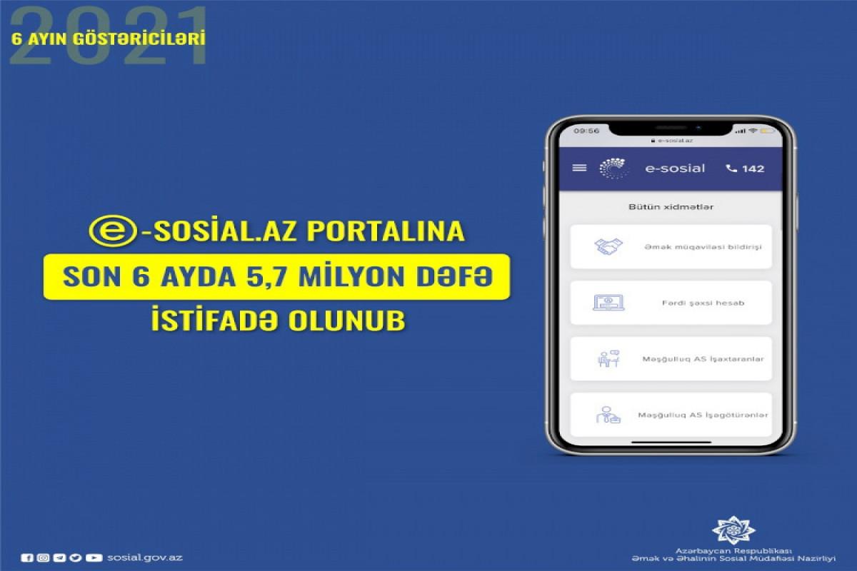 Bu il e-sosial.az portalında qeydiyyatdan keçənlərin sayı açıqlanıb