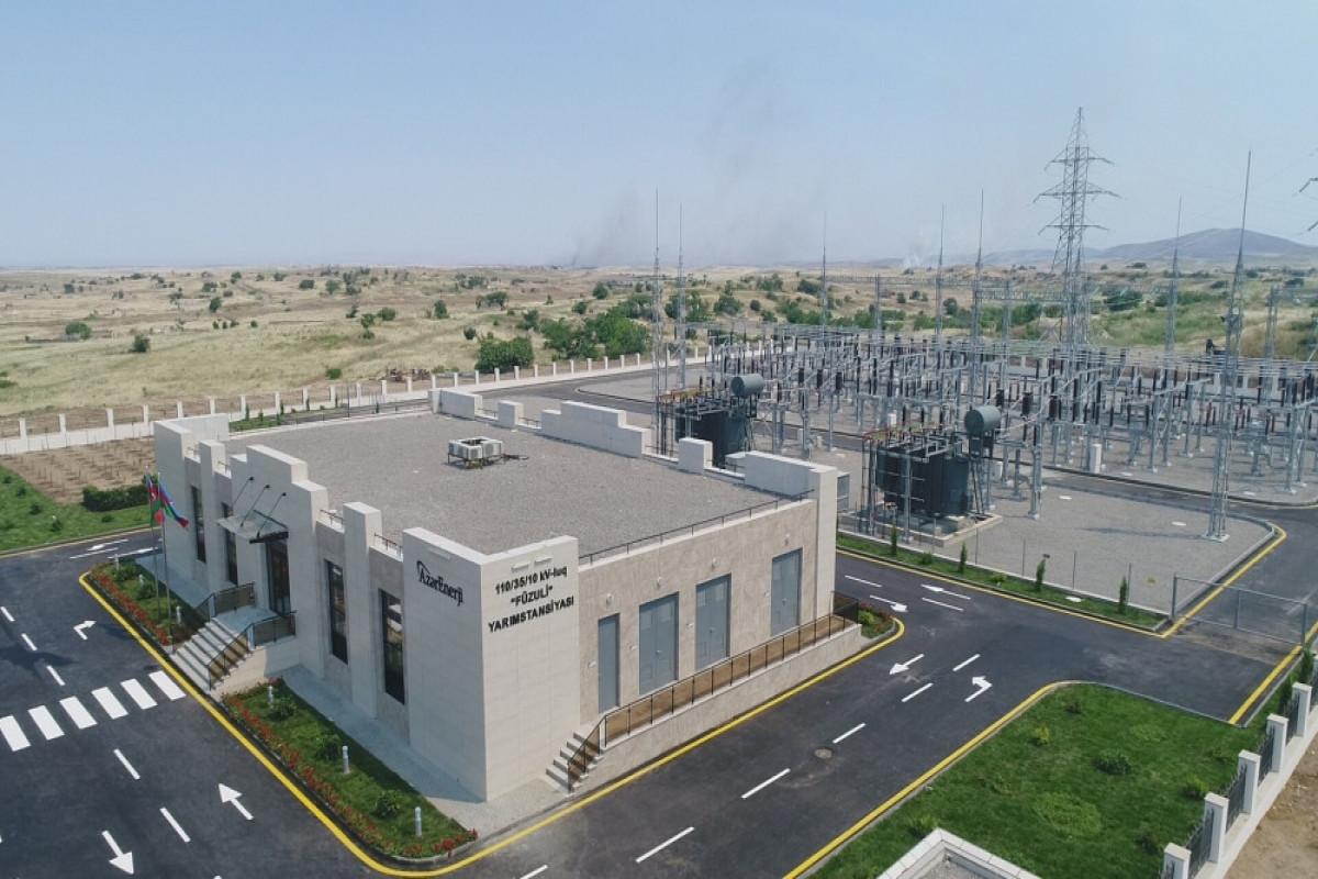 "President Ilham Aliyev inaugurated ""Fuzuli"" substation"