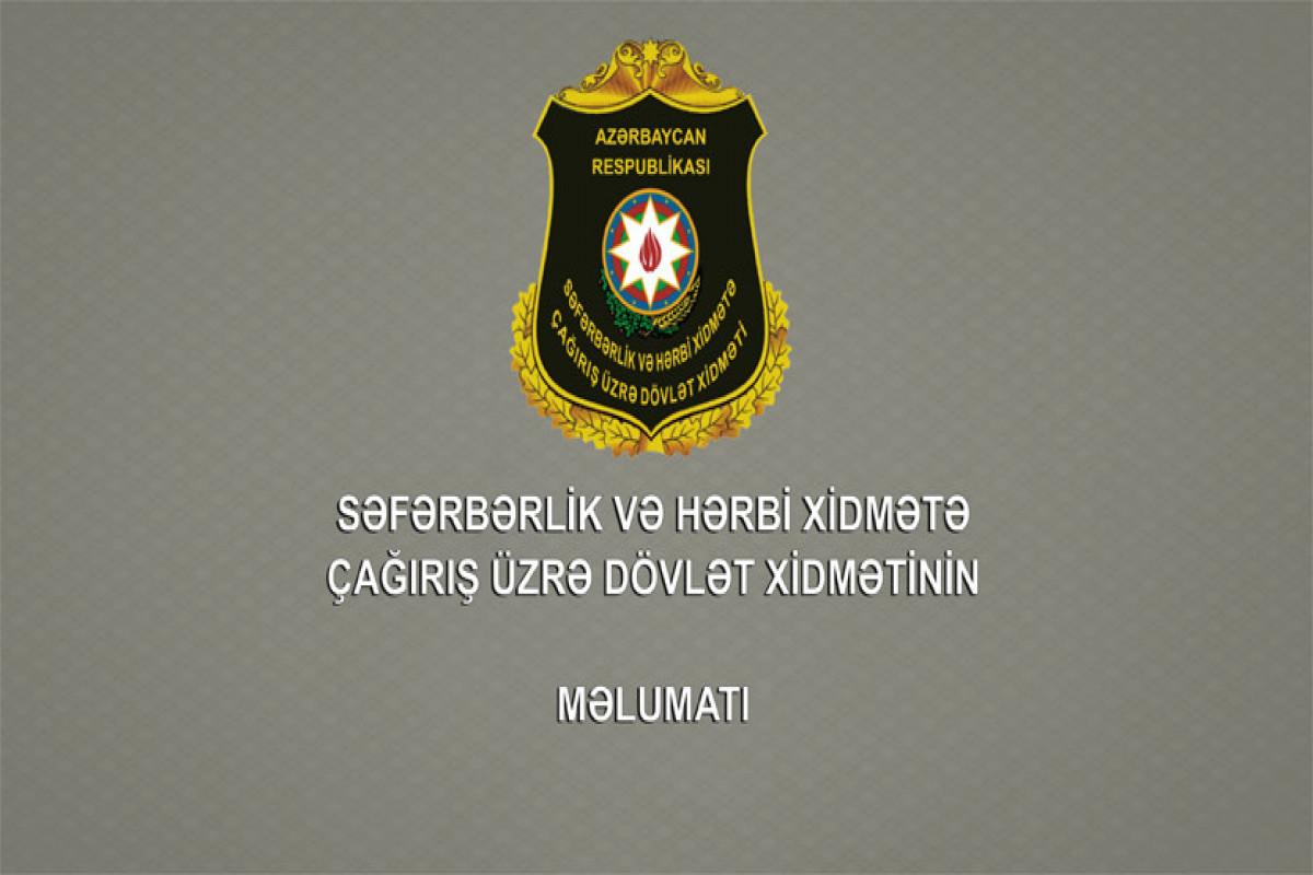Səfərbərlik və Hərbi Xidmətə Çağırış üzrə Dövlət Xidməti çağırışçılara müraciət edib
