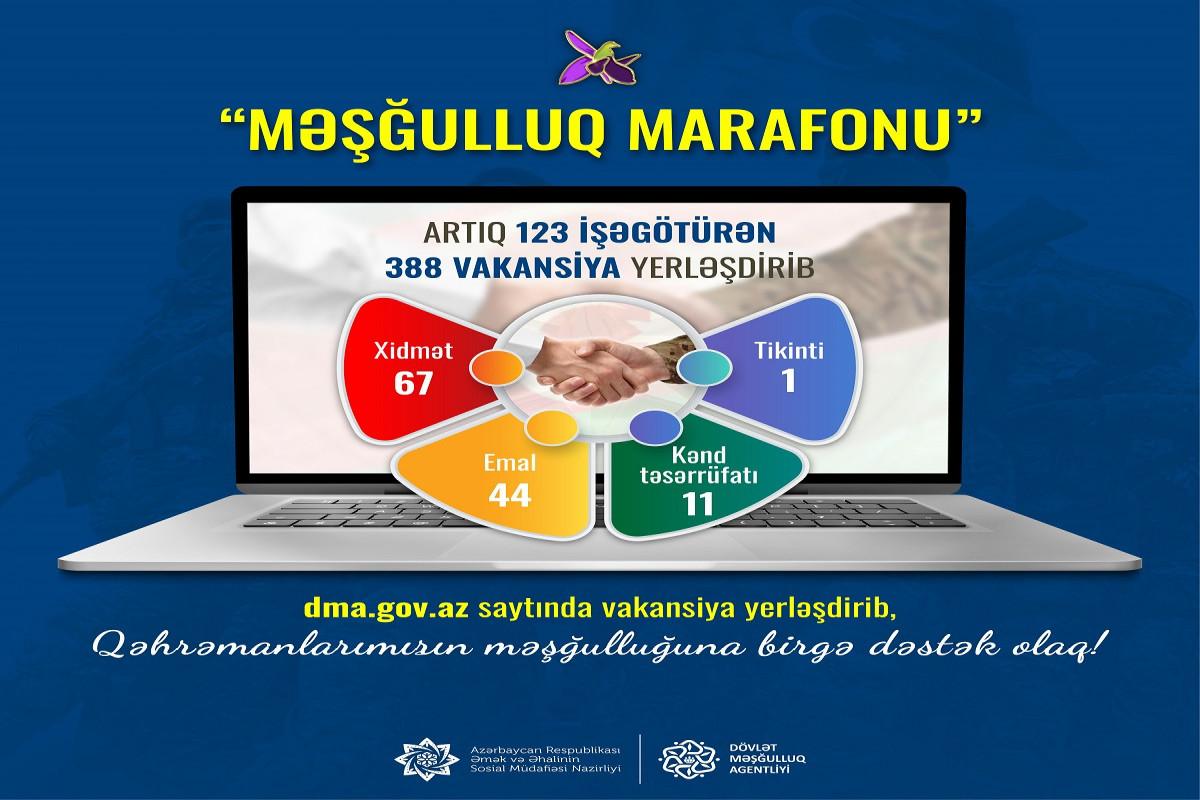 """""""Məşğulluq marafonu""""na 388 vakansiya təqdim edilib"""