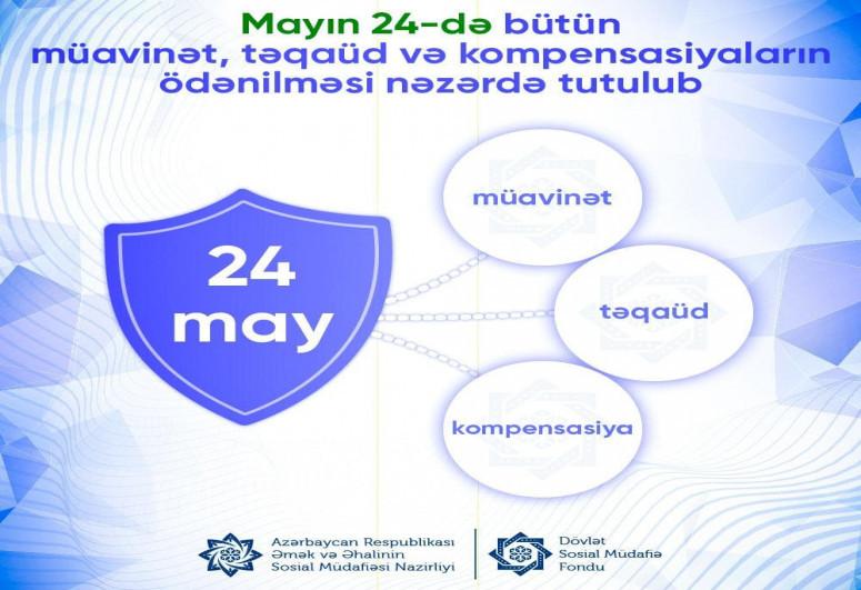 Все пособия, стипендии и компенсации будут выплачены 24 мая