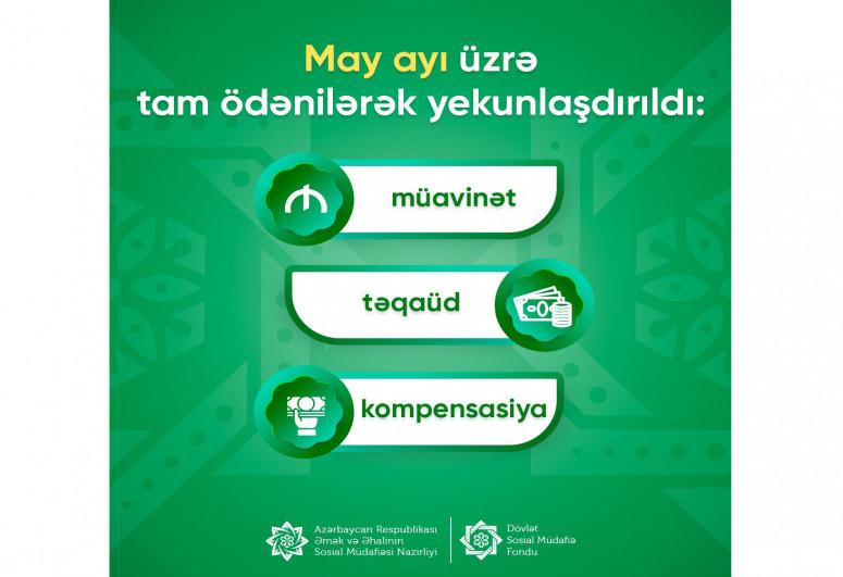 В Азербайджане выплачены все пособия, пенсии и компенсации за май месяц