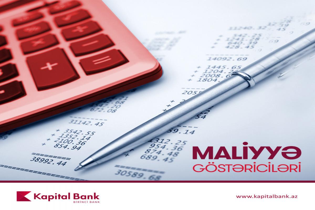 Kapital Bank обнародовал финансовые показатели за третий квартал 2021 года