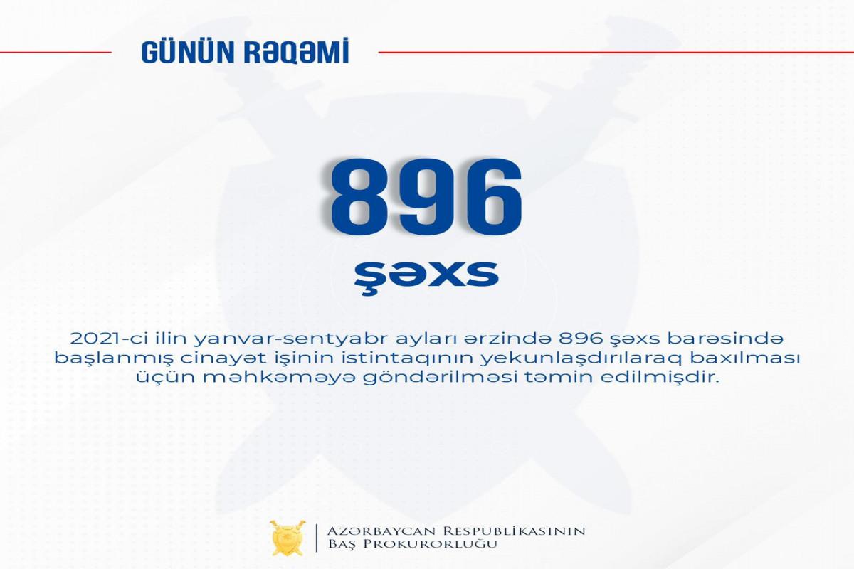 Bu il 896 şəxs barəsində cinayət işinin istintaqı başa çatdılıb