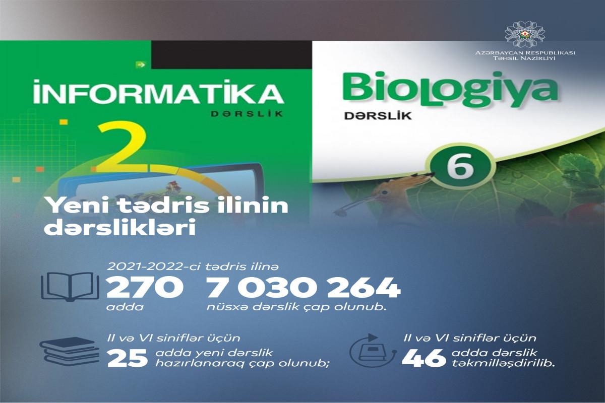 Обнародовано количество учебников, отпечатанных для нового учебного года