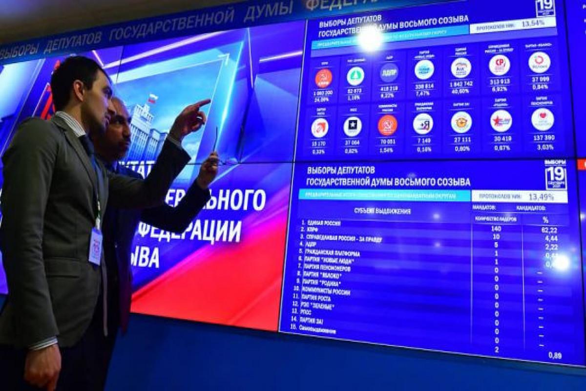 Стали известны результаты выборов в Госдуму РФ после обработки всех бюллетеней
