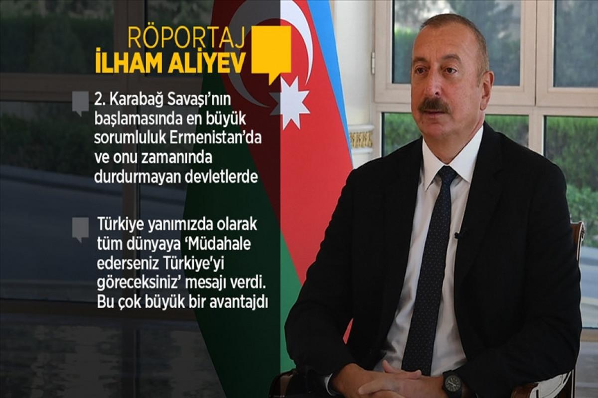 Президент Азербайджана Ильхам Алиев дал интервью агентству «Анадолу»